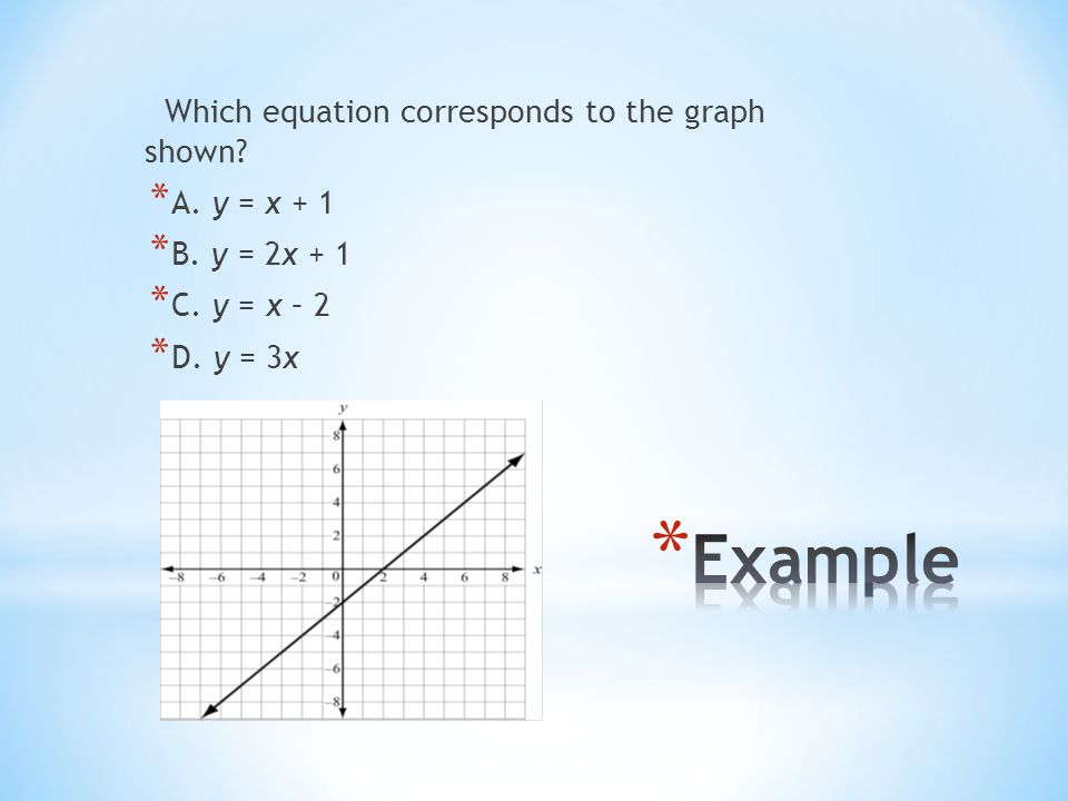 Which equation corresponds to the graph shown? * A. y = x + 1 * B. y = 2x + 1 * C. y = x – 2 * D. y = 3x