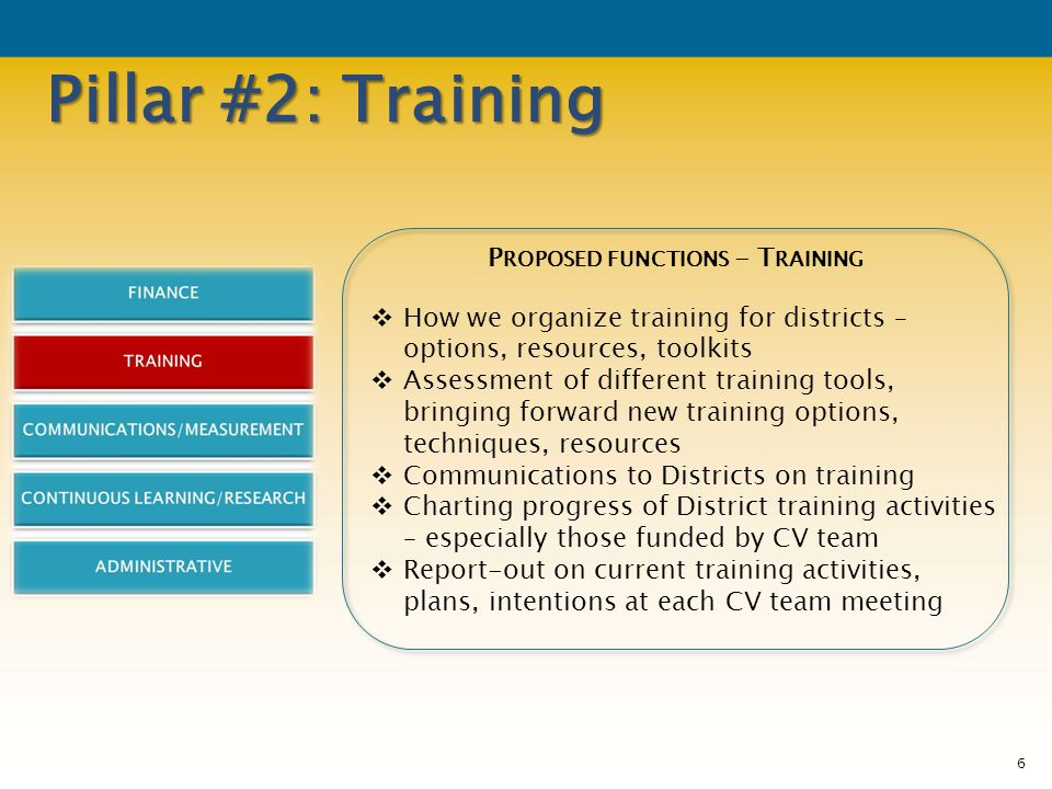 Pillar #2: Training P ROPOSED FUNCTIONS - T RAINING  How we organize training for districts – options, resources, toolkits  Assessment of different training tools, bringing forward new training options, techniques, resources  Communications to Districts on training  Charting progress of District training activities – especially those funded by CV team  Report-out on current training activities, plans, intentions at each CV team meeting 6