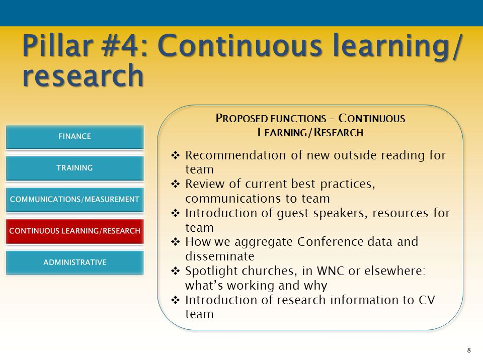 Pillar #4: Continuous learning/ research P ROPOSED FUNCTIONS – C ONTINUOUS L EARNING /R ESEARCH  Recommendation of new outside reading for team  Review of current best practices, communications to team  Introduction of guest speakers, resources for team  How we aggregate Conference data and disseminate  Spotlight churches, in WNC or elsewhere: what's working and why  Introduction of research information to CV team 8