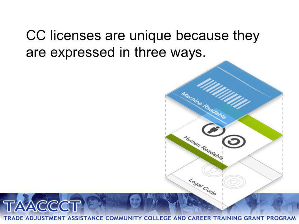 CC licenses are unique because they are expressed in three ways.