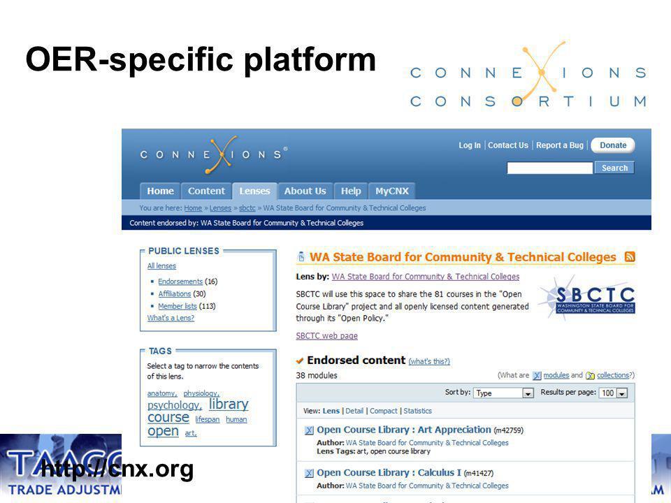 OER-specific platform http://cnx.org
