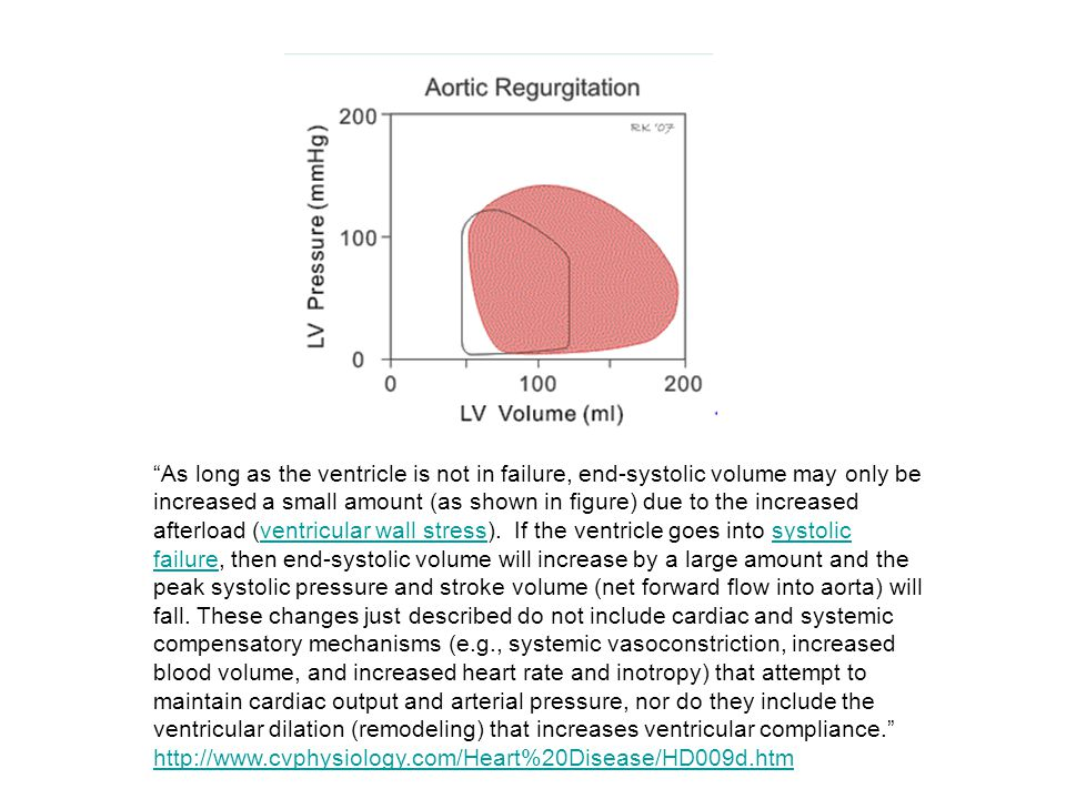 AORTIC INSUFFICIENCY: INTENSITY OF THE MURMUR Dependent on the pressure difference across the aortic valve: Aortic pressure - Left ventricular pressur