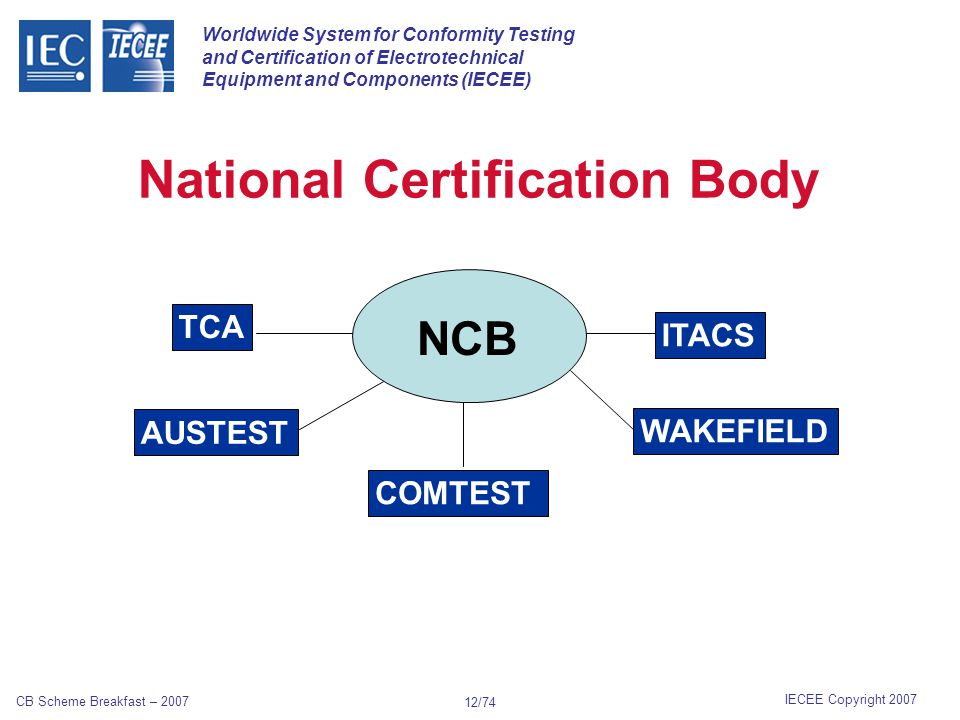 Worldwide System for Conformity Testing and Certification of Electrotechnical Equipment and Components (IECEE) IECEE Copyright 2007 CB Scheme Breakfast – 2007 11/74