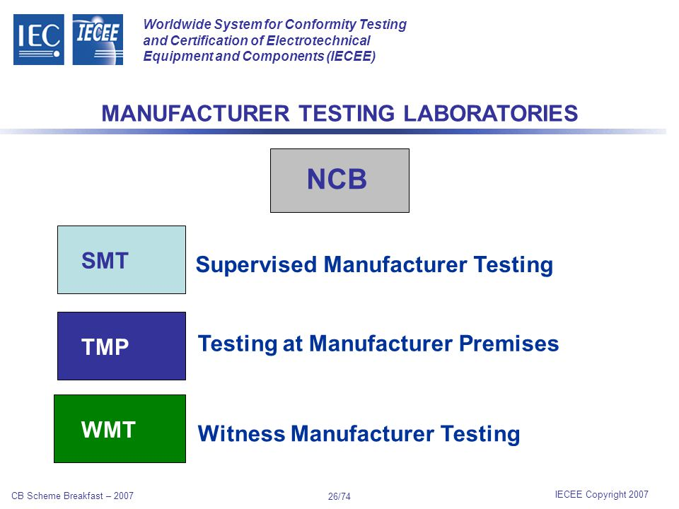 Worldwide System for Conformity Testing and Certification of Electrotechnical Equipment and Components (IECEE) IECEE Copyright 2007 CB Scheme Breakfast – 2007 25/74 Manufacturer s Testing Laboratories statistics