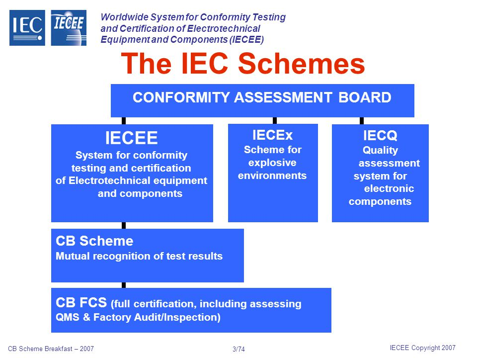 Worldwide System for Conformity Testing and Certification of Electrotechnical Equipment and Components (IECEE) IECEE Copyright 2007 CB Scheme Breakfast – 2007 3/74 The IEC Schemes CB Scheme Mutual recognition of test results IECEx Scheme for explosive environments IECQ Quality assessment system for electronic components IECEE System for conformity testing and certification of Electrotechnical equipment and components CONFORMITY ASSESSMENT BOARD CB FCS (full certification, including assessing QMS & Factory Audit/Inspection)
