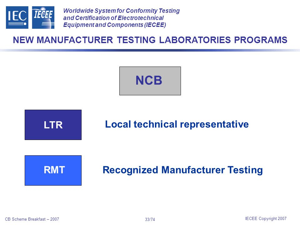 Worldwide System for Conformity Testing and Certification of Electrotechnical Equipment and Components (IECEE) IECEE Copyright 2007 CB Scheme Breakfast – 2007 32/74