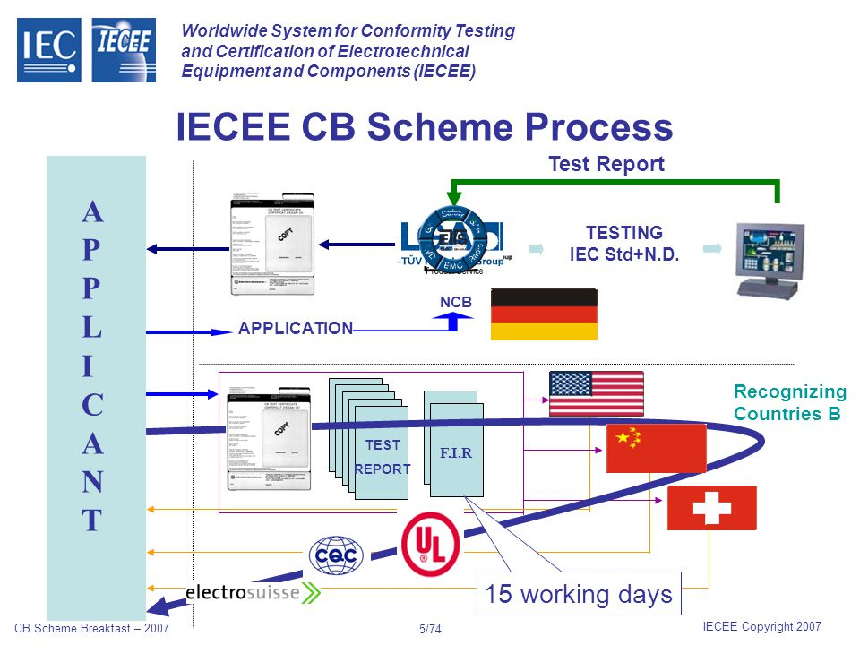 Worldwide System for Conformity Testing and Certification of Electrotechnical Equipment and Components (IECEE) IECEE Copyright 2007 CB Scheme Breakfast – 2007 5/74 TESTING IEC Std+N.D.
