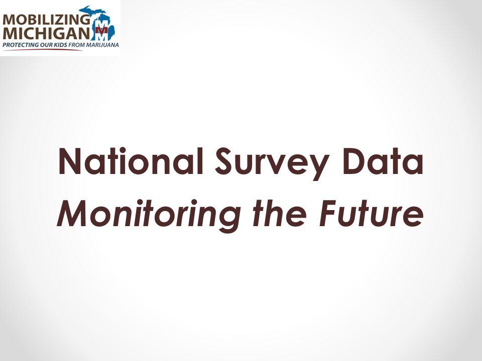 National Survey Data Monitoring the Future