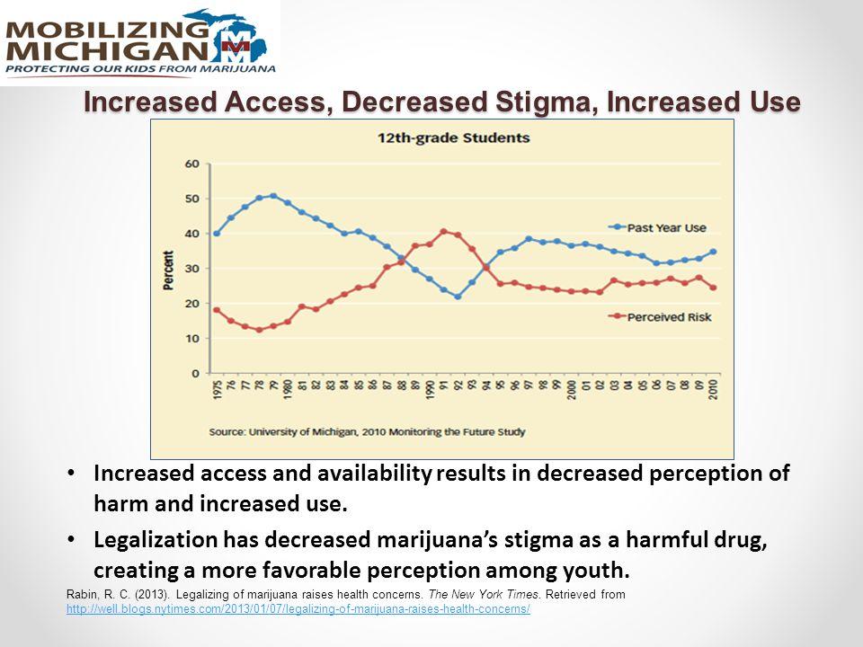States that have legalized medical marijuana have double the rates of youth marijuana use.