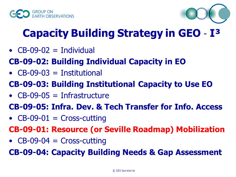 © GEO Secretariat Capacity Building Strategy in GEO - I³ CB-09-02 = Individual CB-09-02: Building Individual Capacity in EO CB-09-03 = Institutional CB-09-03: Building Institutional Capacity to Use EO CB-09-05 = Infrastructure CB-09-05: Infra.