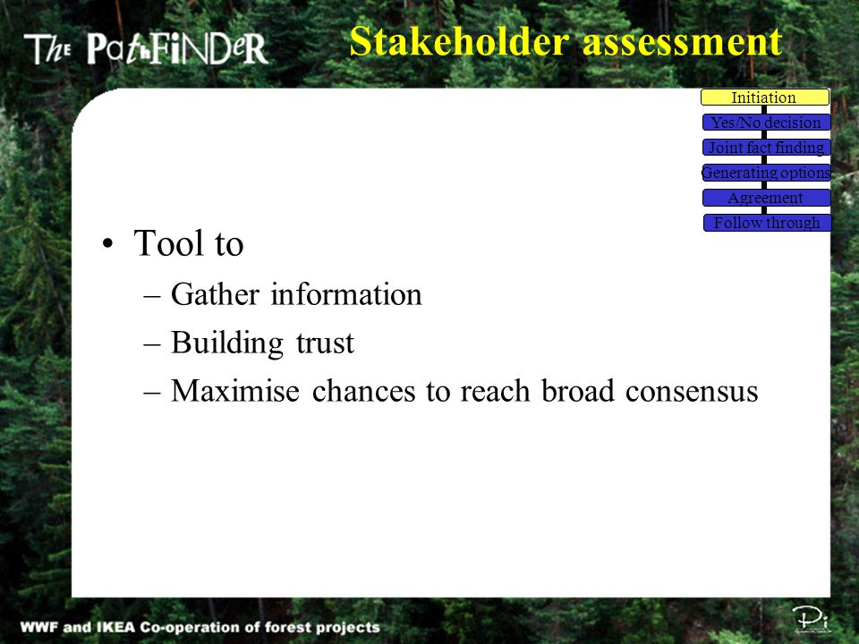 Stakeholder assessment Tool to –Gather information –Building trust –Maximise chances to reach broad consensus Initiation Yes/No decision Joint fact finding Generating options Agreement Follow through