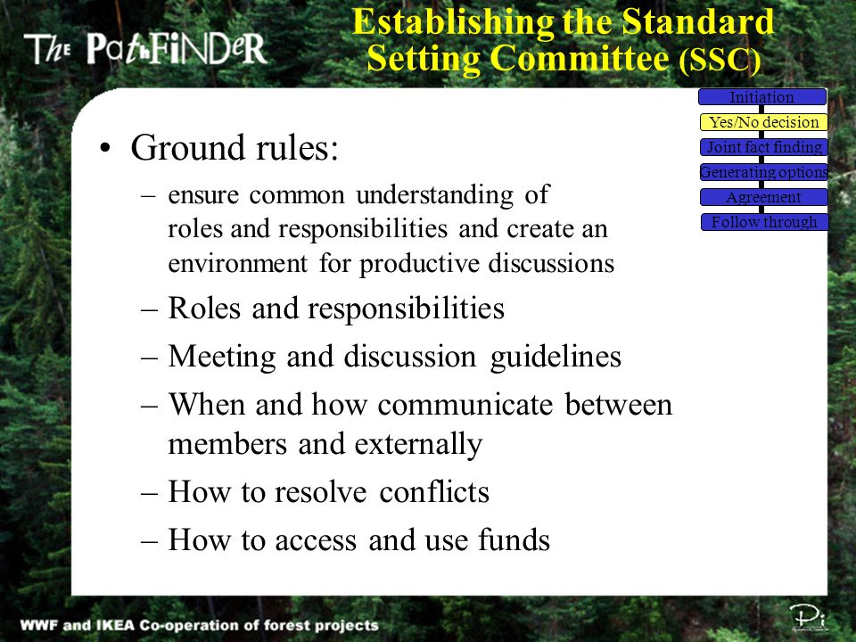 Ground rules: –ensure common understanding of roles and responsibilities and create an environment for productive discussions –Roles and responsibilit