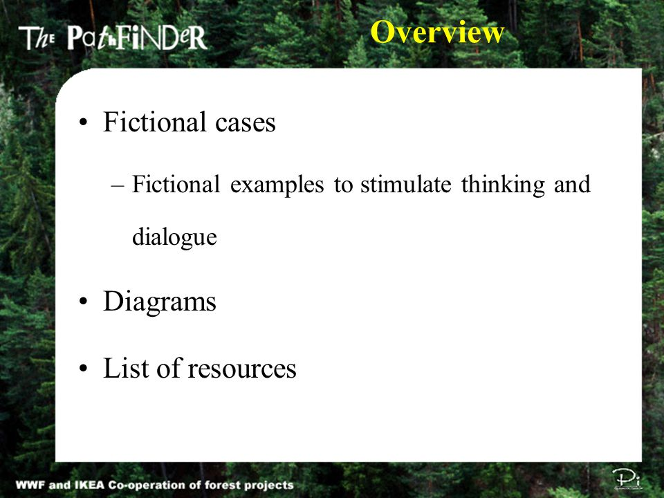 Overview Fictional cases –Fictional examples to stimulate thinking and dialogue Diagrams List of resources