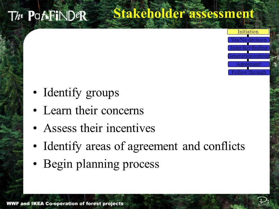 Stakeholder assessment Identify groups Learn their concerns Assess their incentives Identify areas of agreement and conflicts Begin planning process Initiation Yes/No decision Joint fact finding Generating options Agreement Follow through