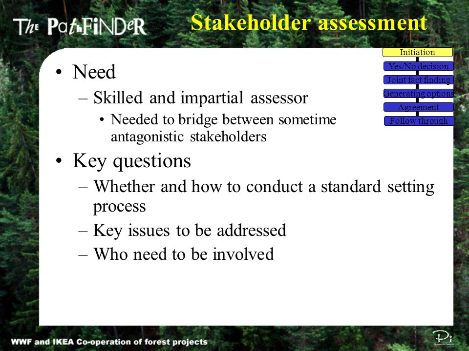 Stakeholder assessment Need –Skilled and impartial assessor Needed to bridge between sometime antagonistic stakeholders Key questions –Whether and how to conduct a standard setting process –Key issues to be addressed –Who need to be involved Initiation Yes/No decision Joint fact finding Generating options Agreement Follow through
