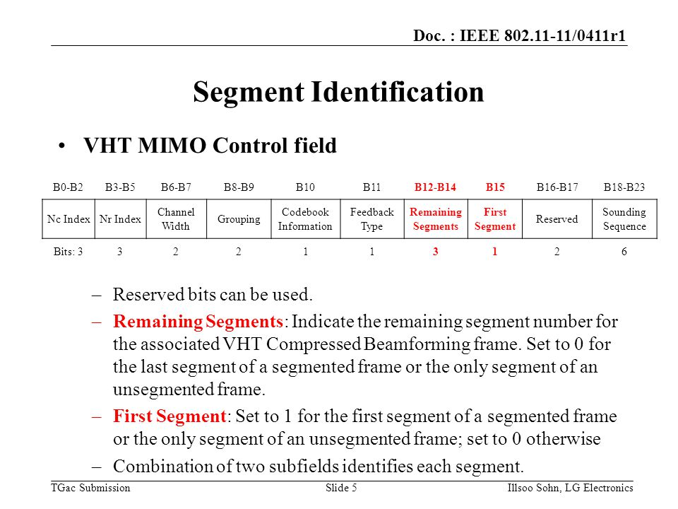 Doc. : IEEE 802.11-11/0411r1 TGac Submission VHT MIMO Control field –Reserved bits can be used.