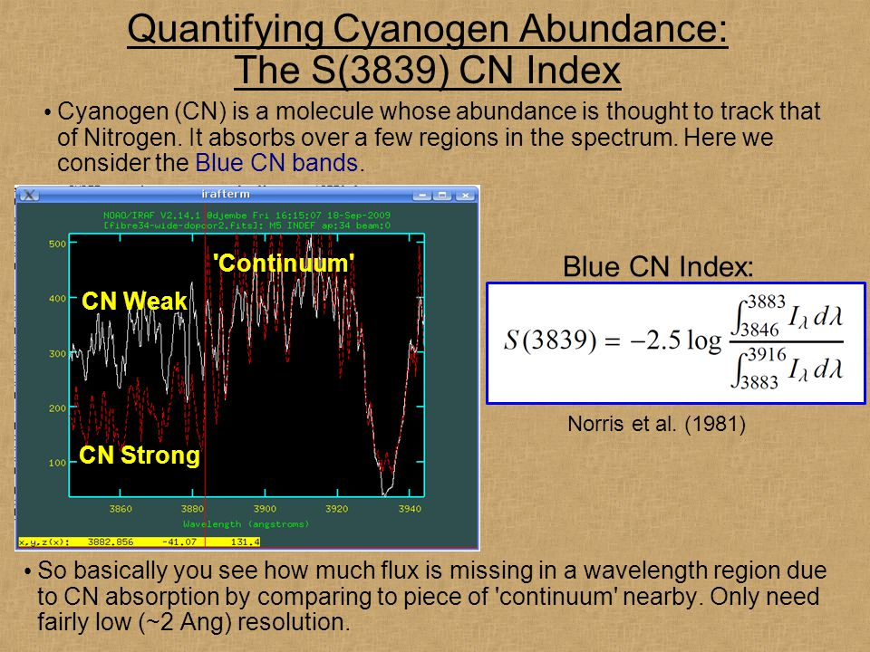 Quantifying Cyanogen Abundance: The S(3839) CN Index So basically you see how much flux is missing in a wavelength region due to CN absorption by comparing to piece of continuum nearby.