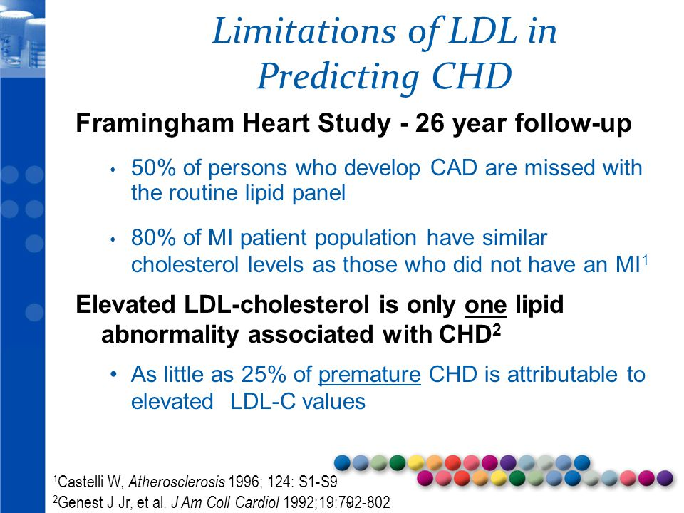 © 2010 10 Limitations of LDL in Predicting CHD Framingham Heart Study - 26 year follow-up 50% of persons who develop CAD are missed with the routine l