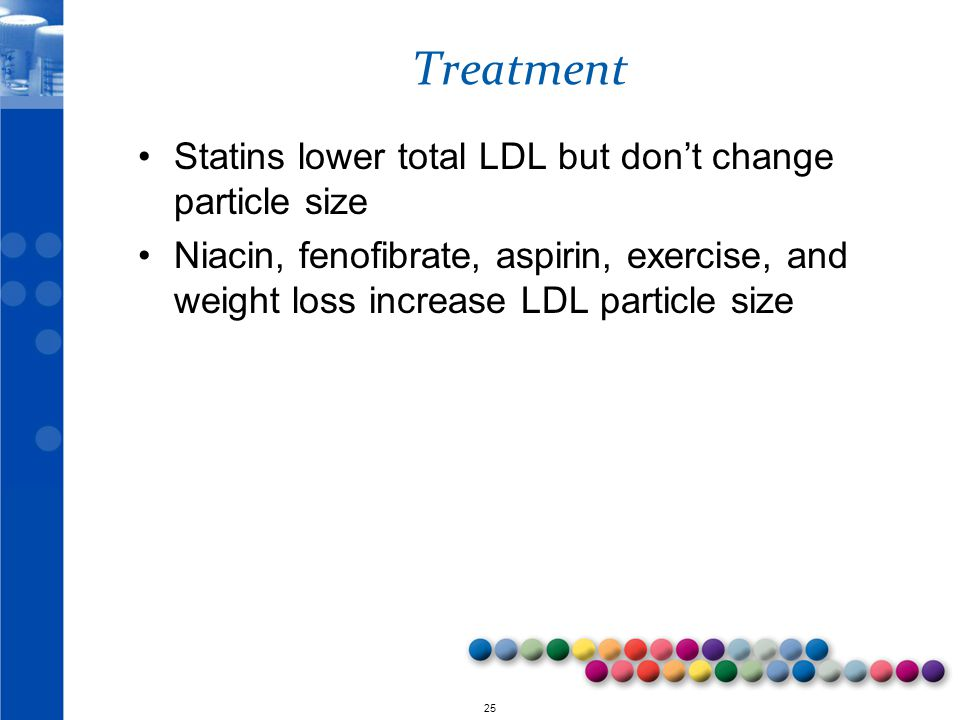 © 2010 25 Treatment Statins lower total LDL but don't change particle size Niacin, fenofibrate, aspirin, exercise, and weight loss increase LDL partic