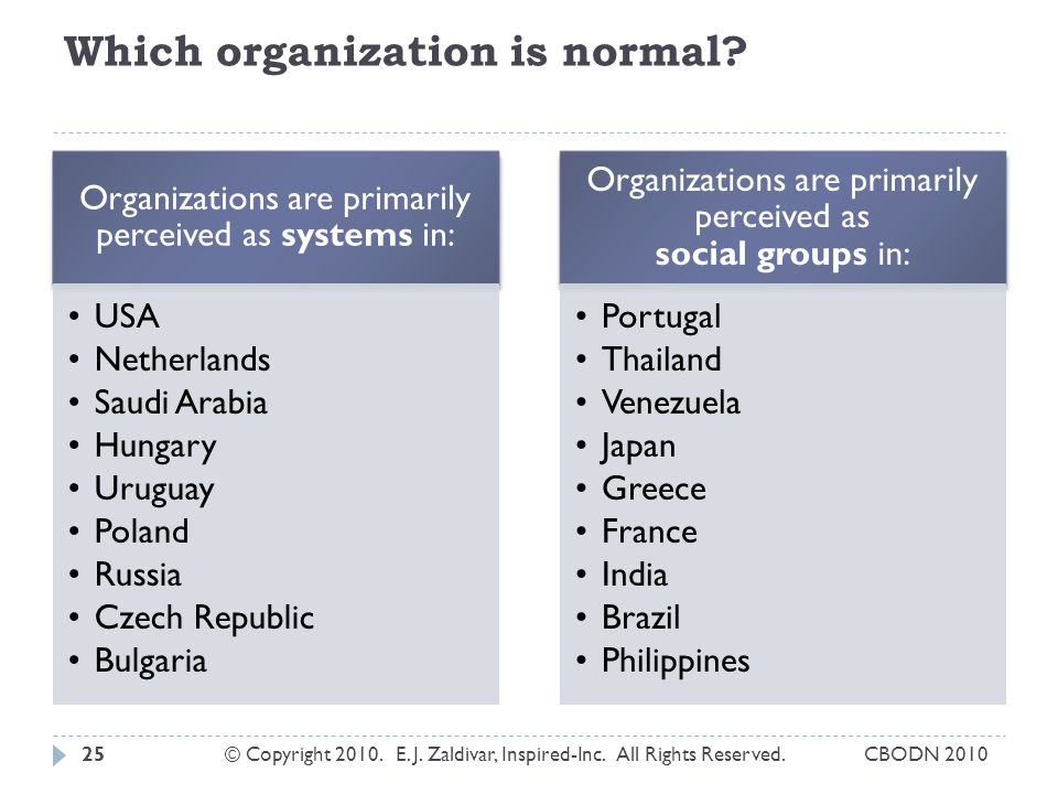 Which organization is normal.25© Copyright 2010. E.