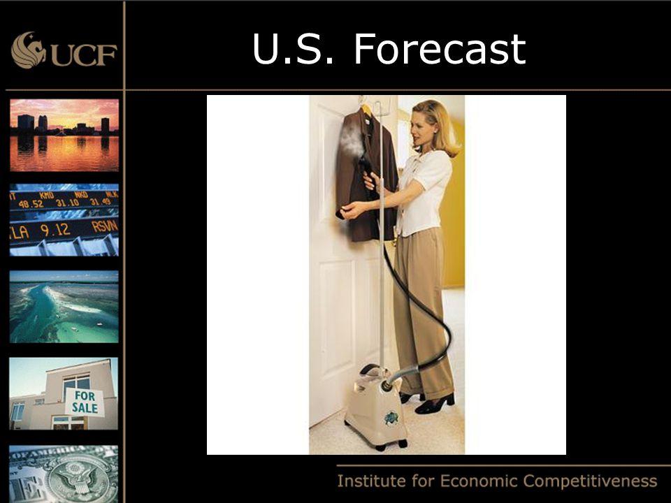U.S. Forecast