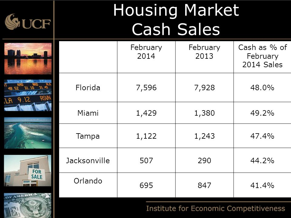 February 2014 February 2013 Cash as % of February 2014 Sales Florida7,5967,92848.0% Miami1,4291,38049.2% Tampa1,1221,24347.4% Jacksonville50729044.2% Orlando 69584741.4% Housing Market Cash Sales