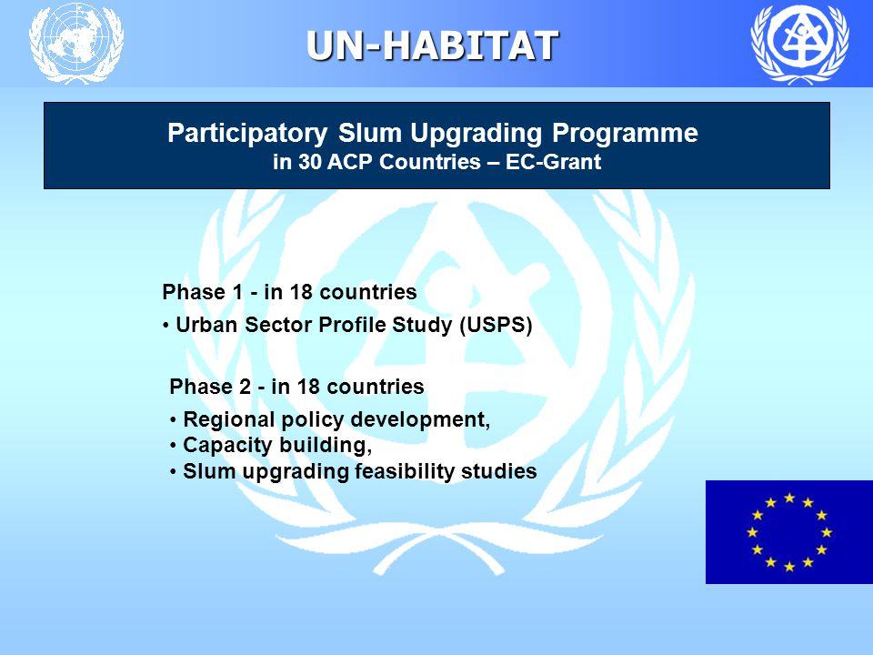 UN-HABITAT Phase 1 - in 18 countries Urban Sector Profile Study (USPS) Phase 2 - in 18 countries Regional policy development, Capacity building, Slum upgrading feasibility studies Participatory Slum Upgrading Programme in 30 ACP Countries – EC-Grant