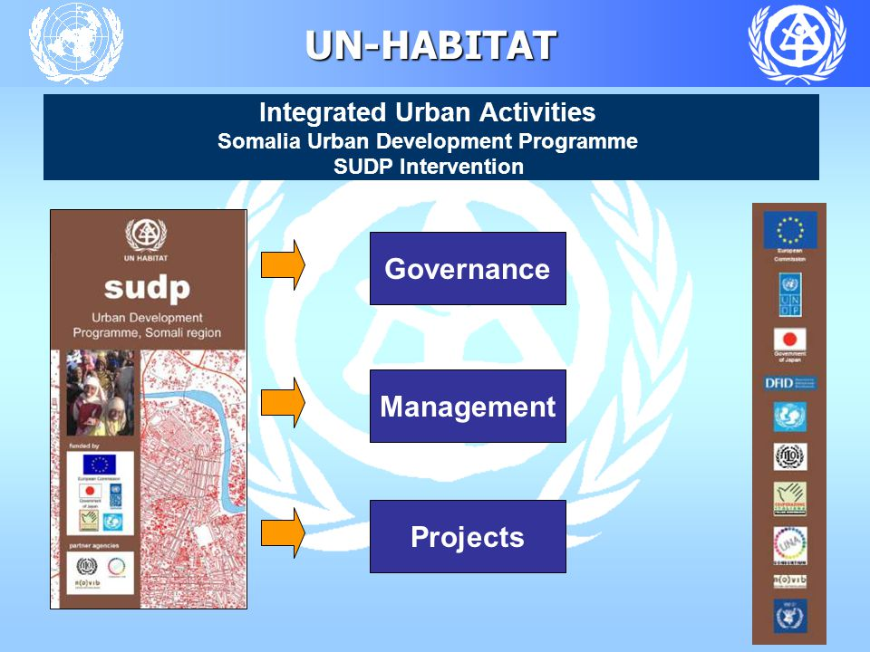 UN-HABITAT Integrated Urban Activities Somalia Urban Development Programme SUDP Intervention GovernanceManagementProjects