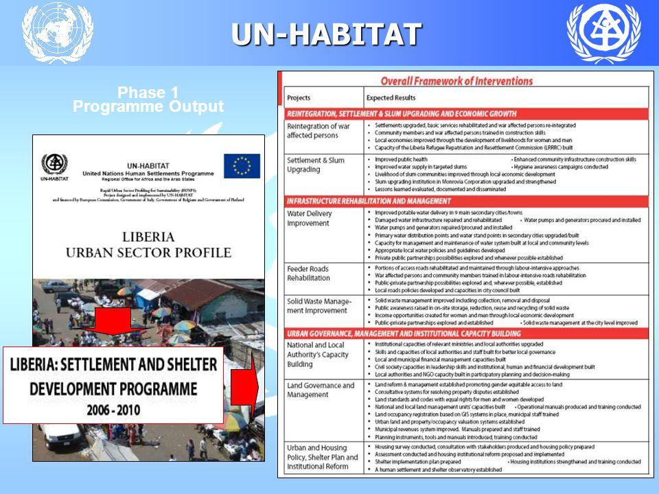 UN-HABITAT Phase 1 Programme Output