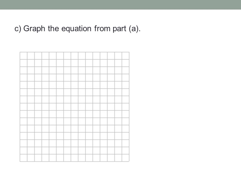 c) Graph the equation from part (a).