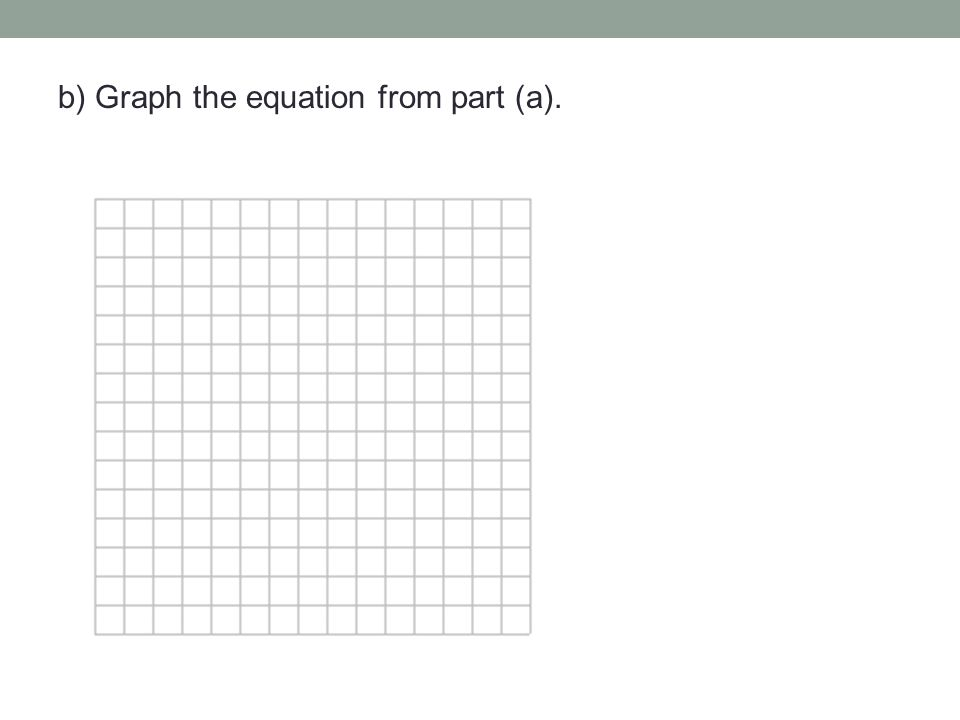 b) Graph the equation from part (a).