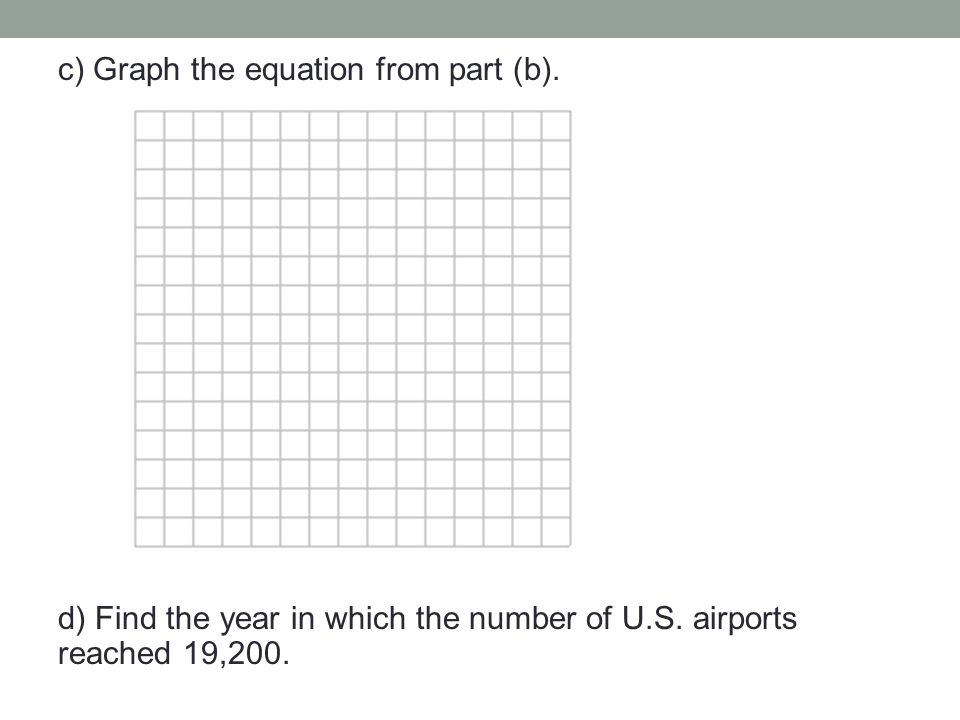 c) Graph the equation from part (b). d) Find the year in which the number of U.S. airports reached 19,200.