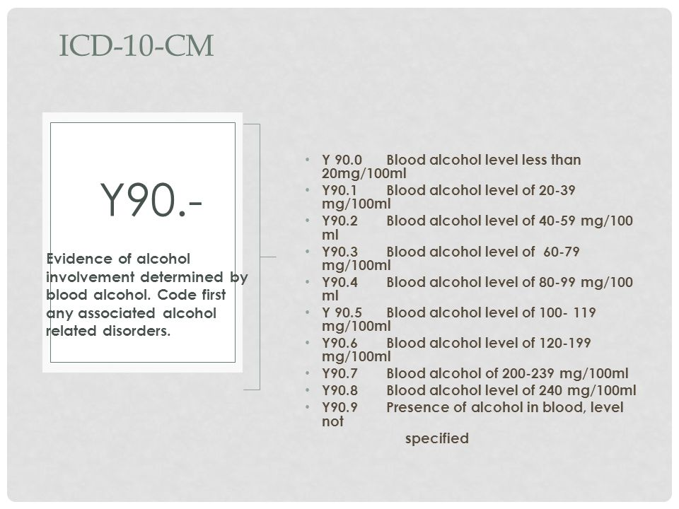 Y 90.0 Blood alcohol level less than 20mg/100ml Y90.1 Blood alcohol level of 20-39 mg/100ml Y90.2 Blood alcohol level of 40-59 mg/100 ml Y90.3 Blood alcohol level of 60-79 mg/100ml Y90.4 Blood alcohol level of 80-99 mg/100 ml Y 90.5 Blood alcohol level of 100- 119 mg/100ml Y90.6 Blood alcohol level of 120-199 mg/100ml Y90.7 Blood alcohol of 200-239 mg/100ml Y90.8 Blood alcohol level of 240 mg/100ml Y90.9 Presence of alcohol in blood, level not specified Y90.- Evidence of alcohol involvement determined by blood alcohol.