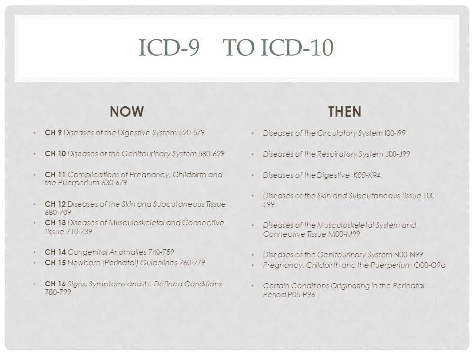 ICD-9 TO ICD-10 NOW CH 9 Diseases of the Digestive System 520-579 CH 10 Diseases of the Genitourinary System 580-629 CH 11 Complications of Pregnancy, Childbirth and the Puerperium 630-679 CH 12 Diseases of the Skin and Subcutaneous Tissue 680-709 CH 13 Diseases of Musculoskeletal and Connective Tissue 710-739 CH 14 Congenital Anomalies 740-759 CH 15 Newborn (Perinatal) Guidelines 760-779 CH 16 Signs, Symptoms and ILL-Defined Conditions 780-799 THEN Diseases of the Circulatory System I00-I99 Diseases of the Respiratory System J00-J99 Diseases of the Digestive K00-K94 Diseases of the Skin and Subcutaneous Tissue L00- L99 Diseases of the Musculoskeletal System and Connective Tissue M00-M99 Diseases of the Genitourinary System N00-N99 Pregnancy, Childbirth and the Puerperium O00-O9a Certain Conditions Originating in the Perinatal Period P05-P96