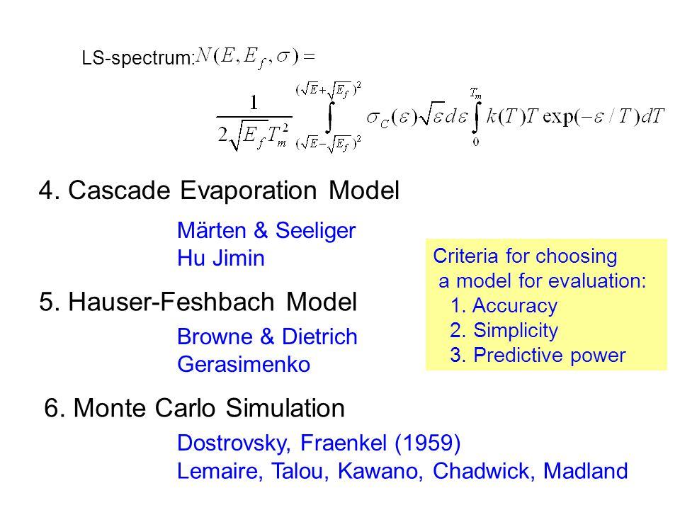LS-spectrum: Märten & Seeliger Hu Jimin 4. Cascade Evaporation Model 5.