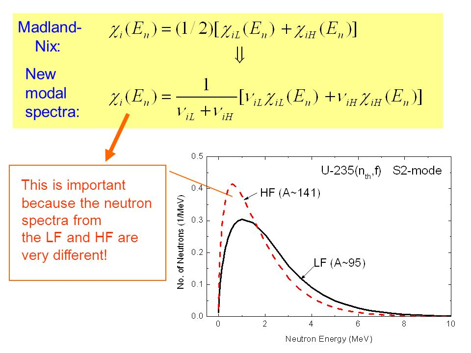 Madland- Nix: New modal spectra: This is important because the neutron spectra from the LF and HF are very different!