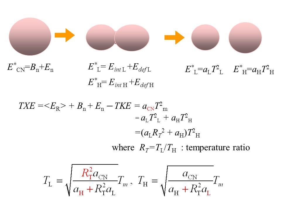 E * CN =B n +E n E*L=aLT2LE*L=aLT2L E*H=aHT2HE*H=aHT2H E * L = E int L +E def L E * H = E int H +E def H TXE = + B n + E n ー TKE = a CN T 2 m = a L T 2 L + a H T 2 H =(a L R T 2 + a H )T 2 H where R T =T L /T H : temperature ratio