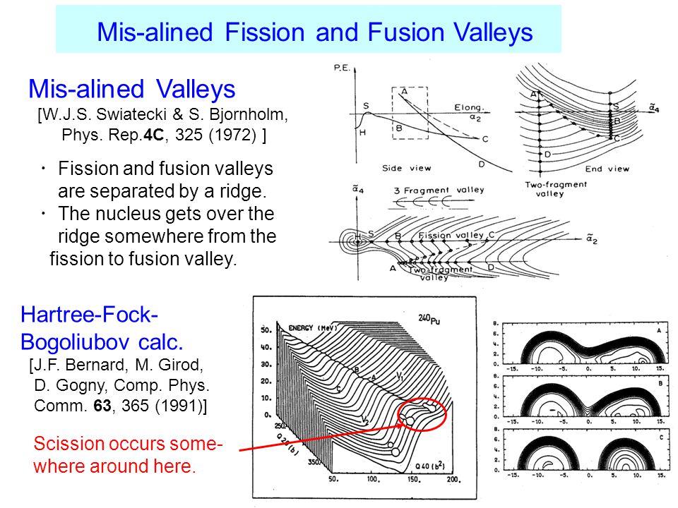Mis-alined Valleys [W.J.S. Swiatecki & S. Bjornholm, Phys.