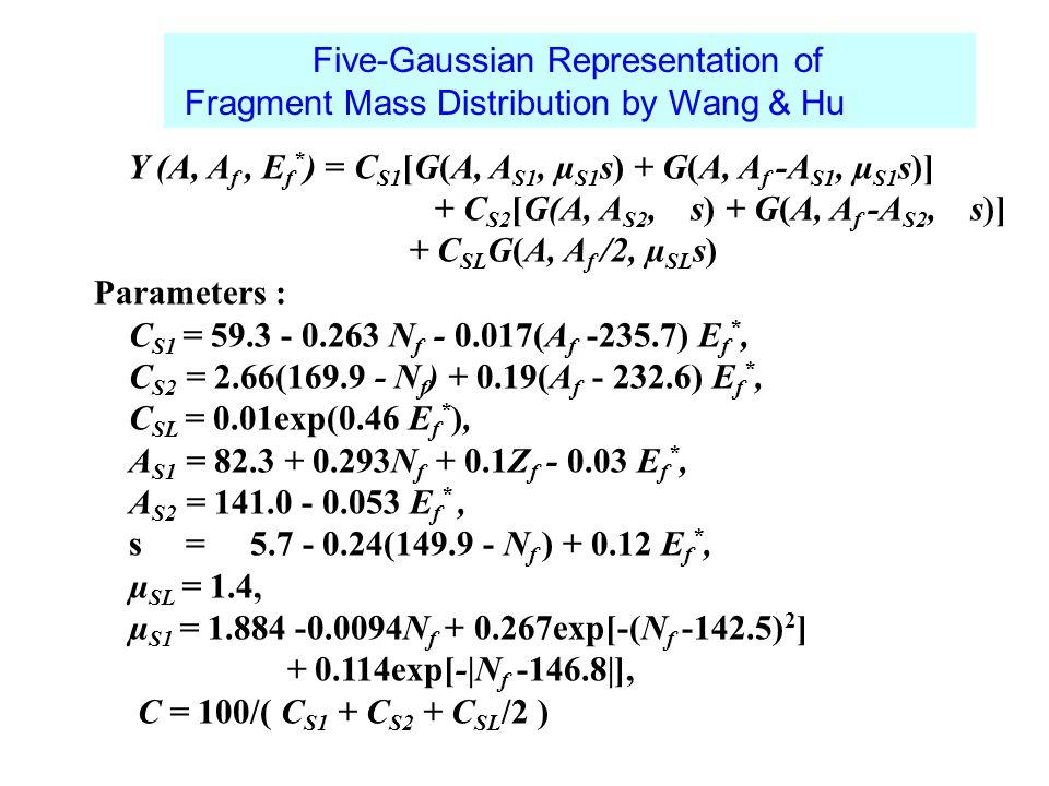 Y (A, A f, E f * ) = C S1 [G(A, A S1, µ S1 s) + G(A, A f -A S1, µ S1 s)] + C S2 [G(A, A S2, s) + G(A, A f -A S2, s)] + C SL G(A, A f /2, µ SL s) Parameters : C S1 = 59.3 - 0.263 N f - 0.017(A f -235.7) E f *, C S2 = 2.66(169.9 - N f ) + 0.19(A f - 232.6) E f *, C SL = 0.01exp(0.46 E f * ), A S1 = 82.3 + 0.293N f + 0.1Z f - 0.03 E f *, A S2 = 141.0 - 0.053 E f *, s = 5.7 - 0.24(149.9 - N f ) + 0.12 E f *, µ SL = 1.4, µ S1 = 1.884 -0.0094N f + 0.267exp[-(N f -142.5) 2 ] + 0.114exp[-|N f -146.8|], C = 100/( C S1 + C S2 + C SL /2 ) Five-Gaussian Representation of Fragment Mass Distribution by Wang & Hu