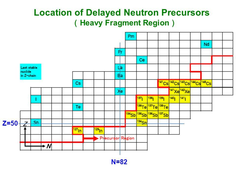 Location of Delayed Neutron Precursors ( Heavy Fragment Region ) N=82 Z=50