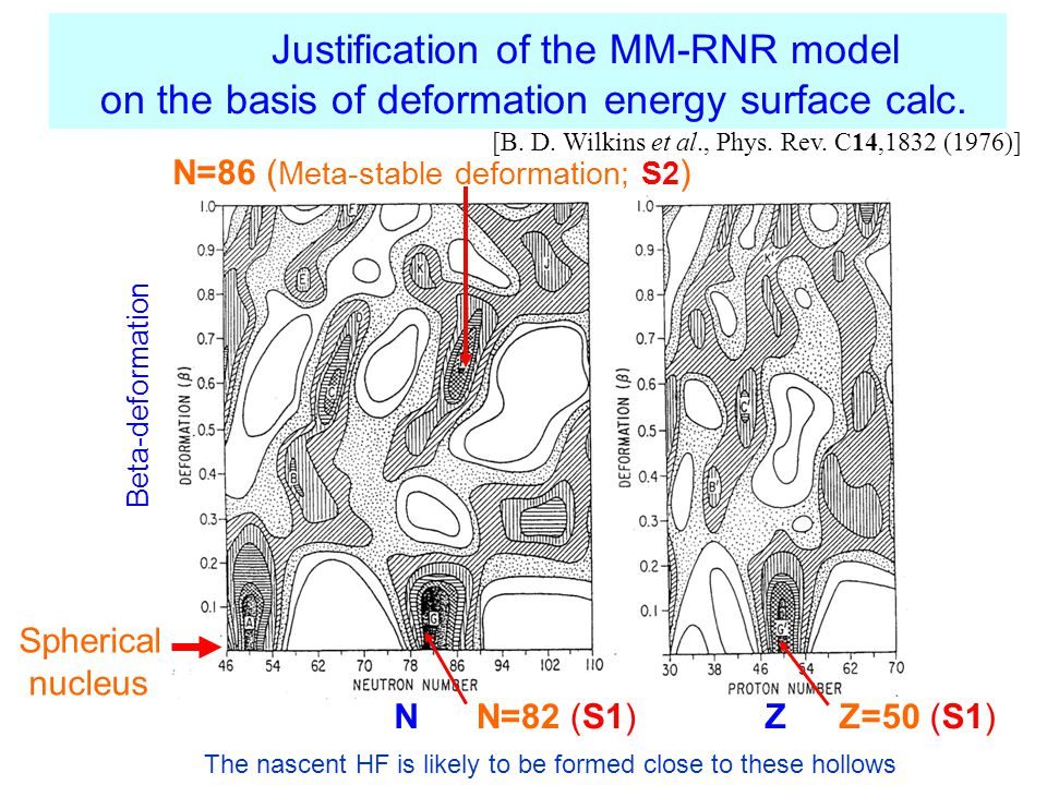 Results of parameter search : Best fit set of values that reproduce the experimental data for Cm-245(n th,f) is NEDA=0.3, TF=0.7