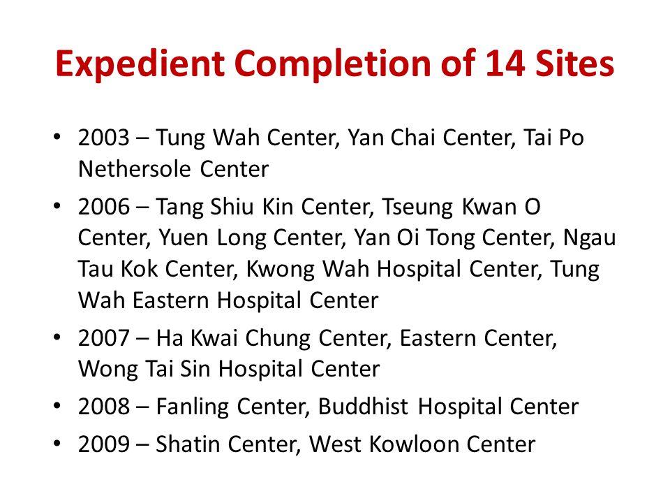 Expedient Completion of 14 Sites 2003 – Tung Wah Center, Yan Chai Center, Tai Po Nethersole Center 2006 – Tang Shiu Kin Center, Tseung Kwan O Center, Yuen Long Center, Yan Oi Tong Center, Ngau Tau Kok Center, Kwong Wah Hospital Center, Tung Wah Eastern Hospital Center 2007 – Ha Kwai Chung Center, Eastern Center, Wong Tai Sin Hospital Center 2008 – Fanling Center, Buddhist Hospital Center 2009 – Shatin Center, West Kowloon Center