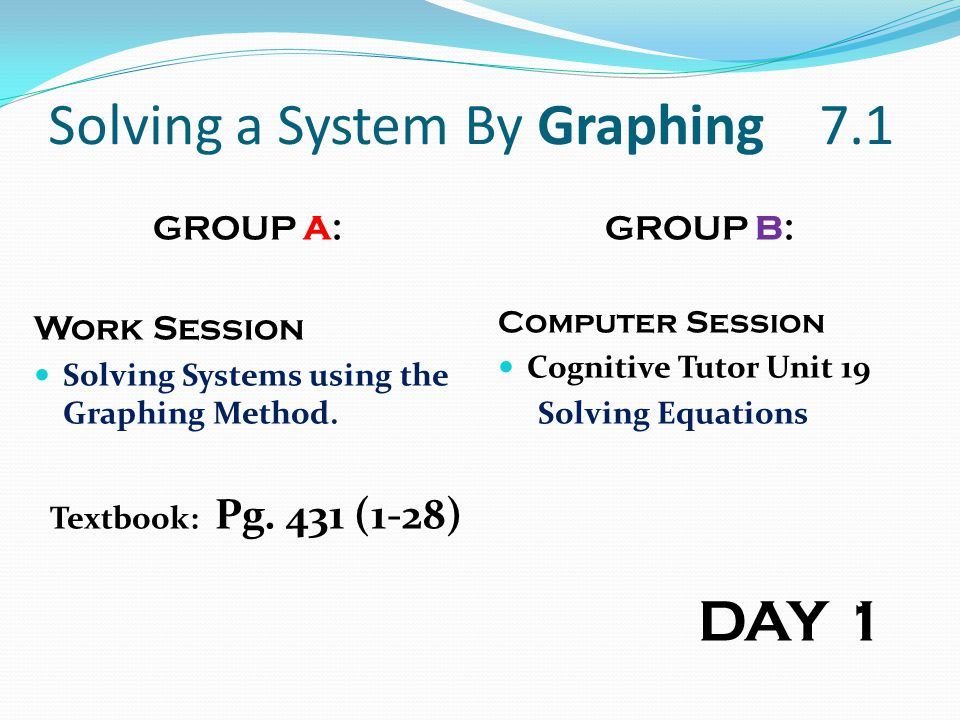 Solving a System By Graphing 7.1 GROUP B: Work Session Solving Systems using the Graphing Method.