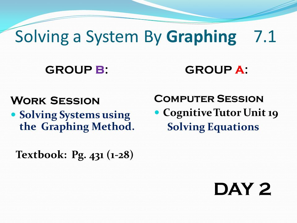 Solving a System By Writing 7.5 GROUP A: Work Session Solving Systems using the Graphing Method.