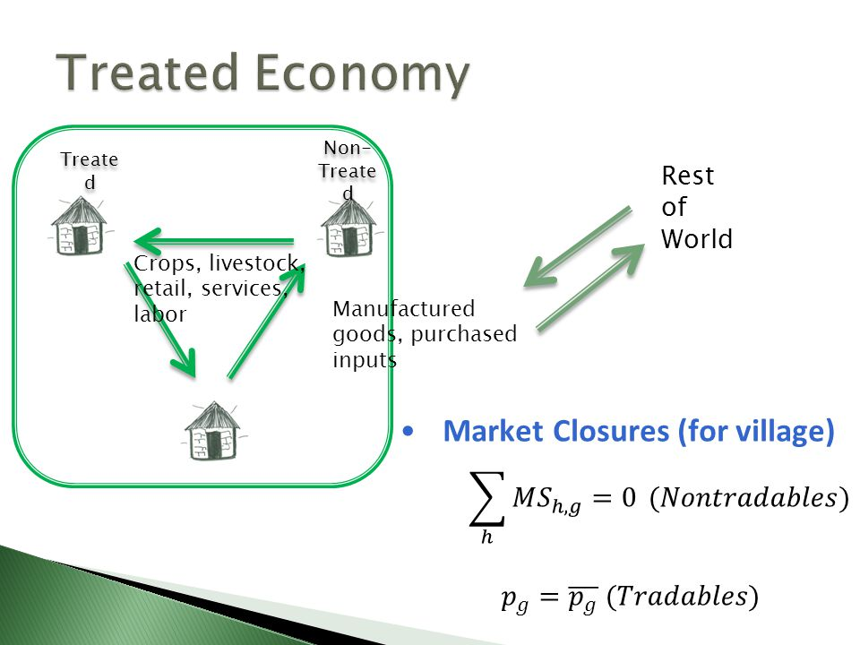 Treate d Non- Treate d Rest of World Manufactured goods, purchased inputs Crops, livestock, retail, services, labor Market Closures (for village)
