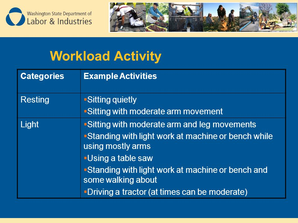 Workload Activity CategoriesExample Activities Resting  Sitting quietly  Sitting with moderate arm movement Light  Sitting with moderate arm and le
