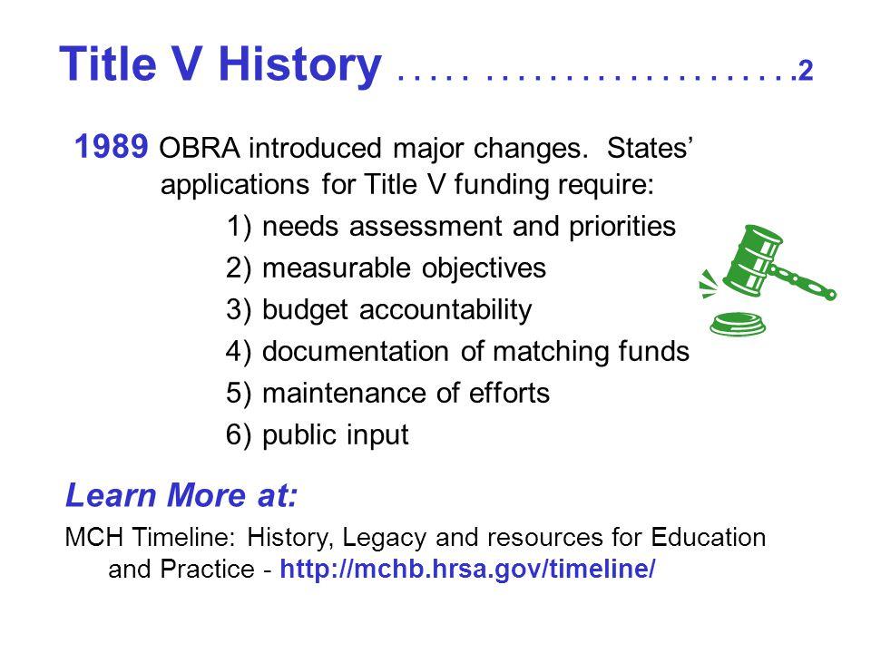 1989 OBRA introduced major changes.