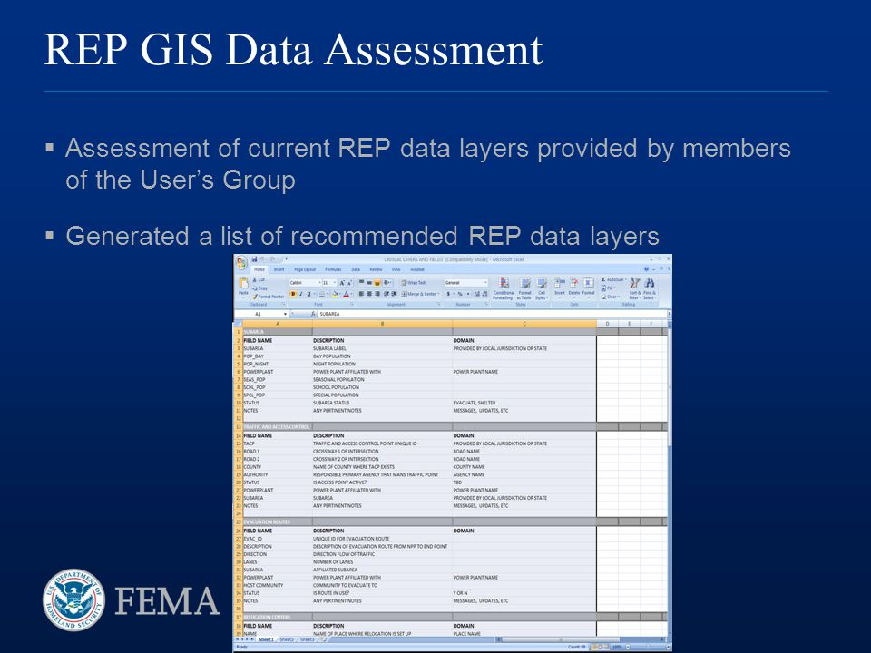 REP GIS Data Assessment  Assessment of current REP data layers provided by members of the User's Group  Generated a list of recommended REP data layers