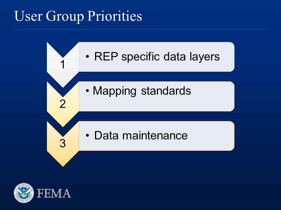 User Group Priorities 1 REP specific data layers 2 Mapping standards 3 Data maintenance