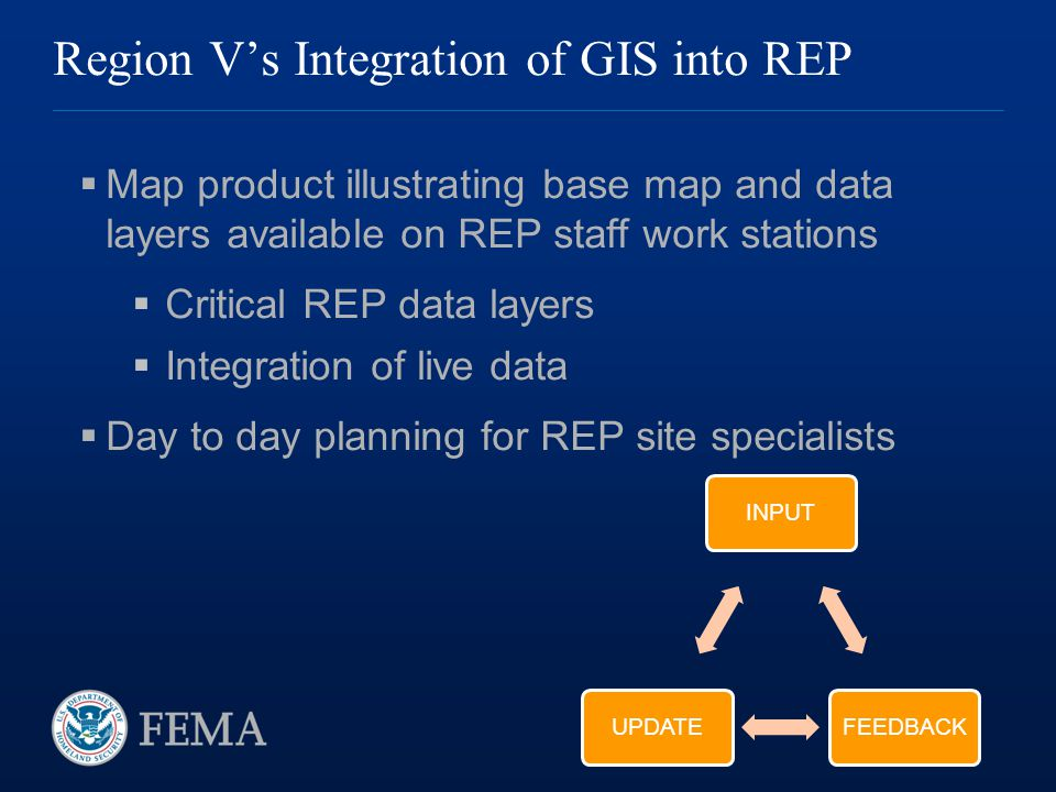 Region V's Integration of GIS into REP  Map product illustrating base map and data layers available on REP staff work stations  Critical REP data layers  Integration of live data  Day to day planning for REP site specialists INPUTFEEDBACKUPDATE